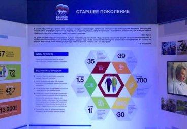Елена Бибикова: Псковская область является примером для других регионов в решении проблем старшего поколения